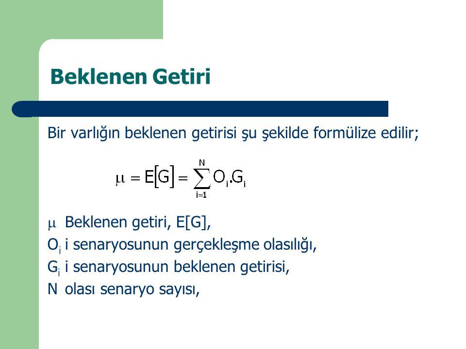 Beklenen Getiri Bir varlığın beklenen getirisi şu şekilde formülize edilir;  Beklenen getiri, E[G],